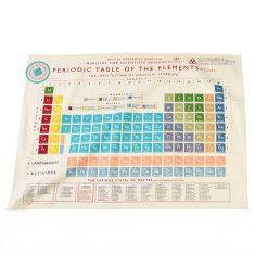 Geschirrtuch - Periodic Table