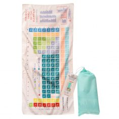 Mikrofaserhandtuch - Periodic Table